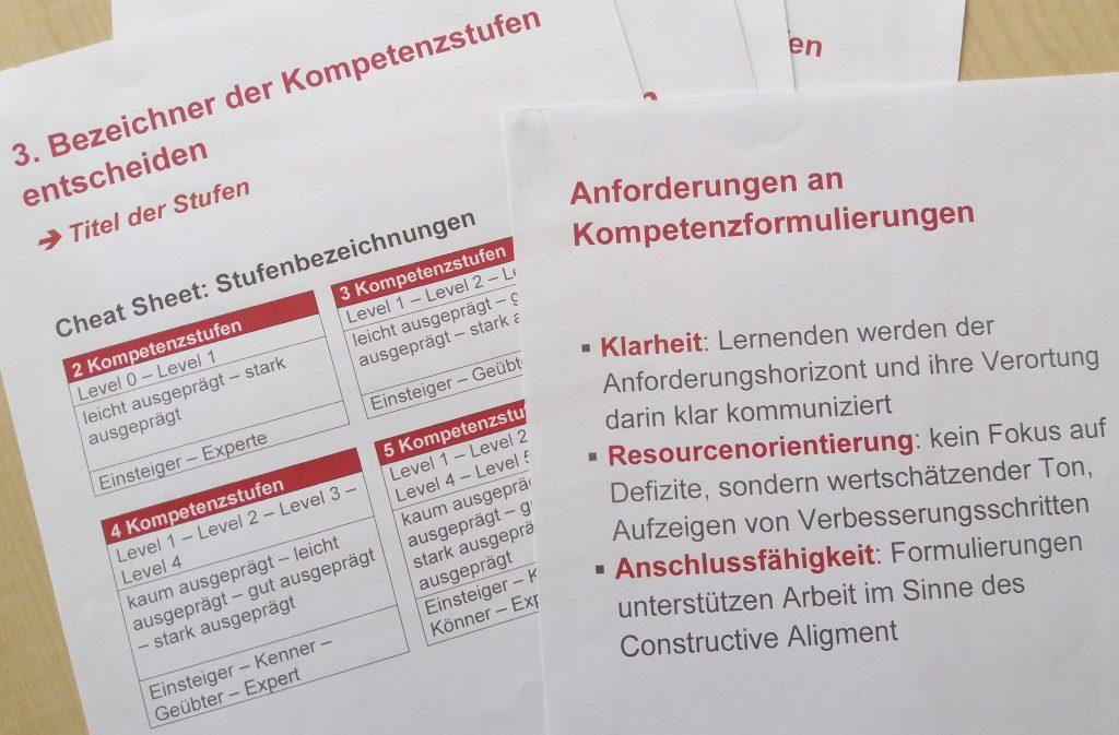 """Foto von Handout zum Workhsop """"Kompetenzstufen formulieren"""""""