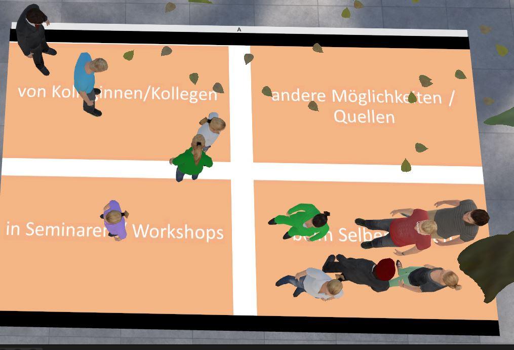 Screenshot aus TriCAT Spaces: Avatare beziehen Stellung